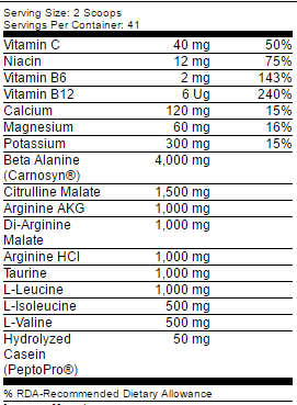 pump-core-ingredients