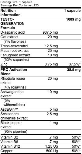 Olimp Sport Nutrition Testoxeed Ingredients