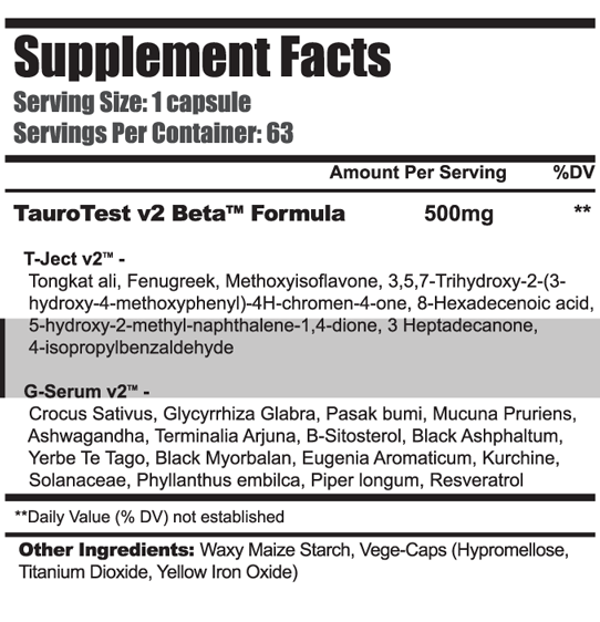 Tauro Test v2 review Ingredients