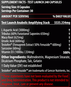 Titan Nutrition Test Launch Ingredients