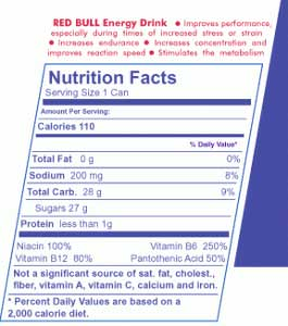 redbull nutritional information